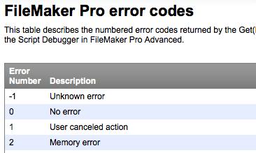 FileMaker Error codes