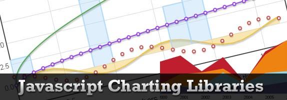 Image of charts