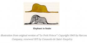 Elephant in a snake shape
