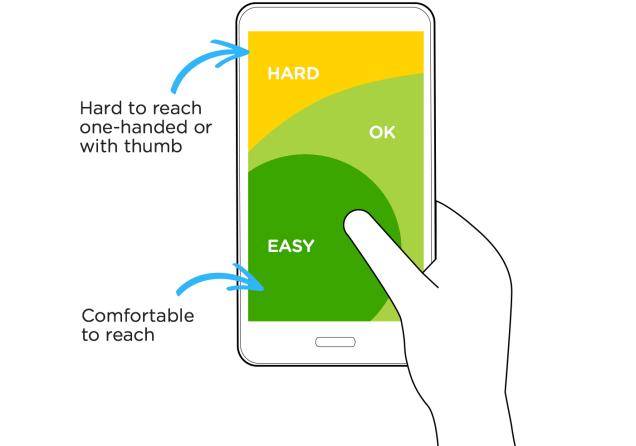 Hand on large smart phone