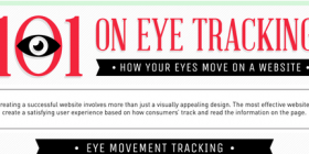 top part of info graphic on eye tracking and design