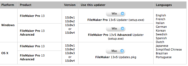 Software update links