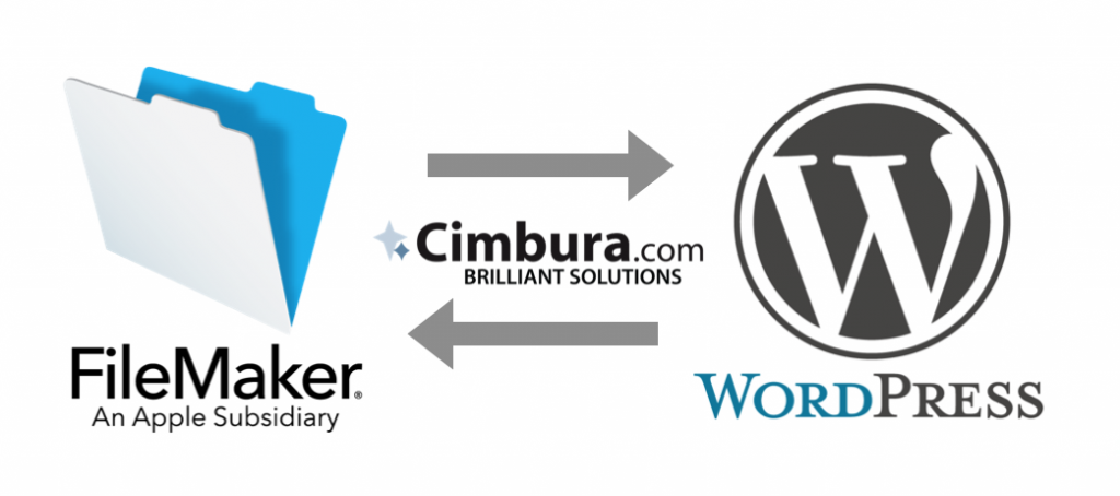 FileMaker and WordPress