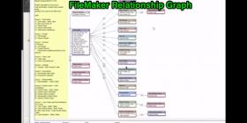 FileMaker Relationship Graph