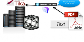 Tika and Tesseract OCR