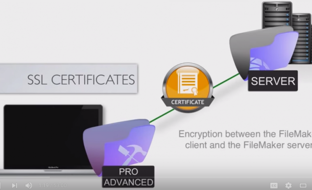 FileMaker Server 15 Security