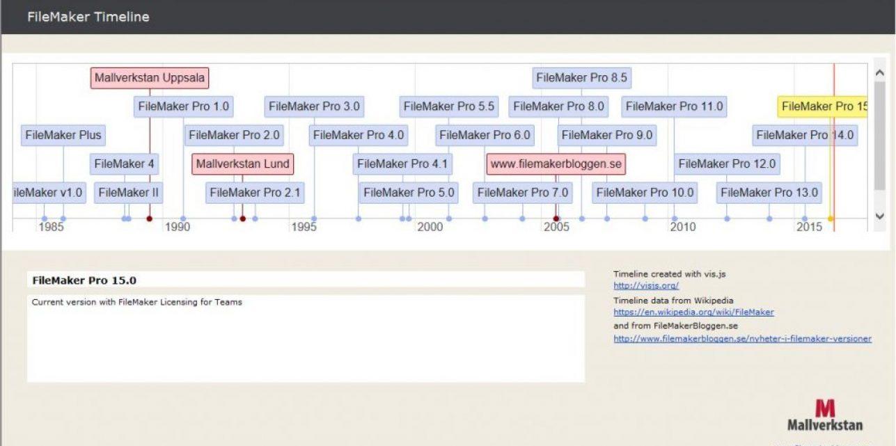 Timeline_sample1