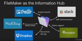 FileMaker as an Information Hub